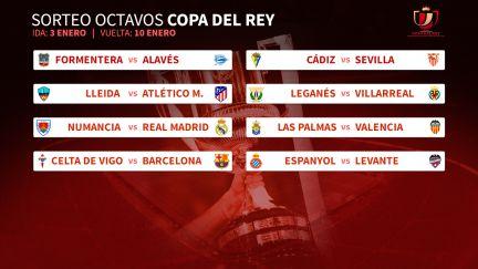 Octavos: Numancia-Madrid, Lleida-Atlético y Celta-Barça - AS.com