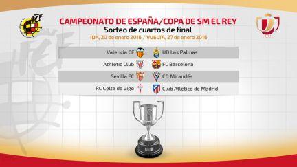 Sorteo Copa del Rey 2015-2016: cuartos de final en directo - AS.com