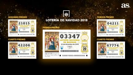 Lotería Navidad 2018: 03347 El Gordo, primer premio del sorteo - AS.com