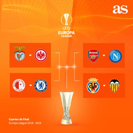 Sorteo Champions y Europa League: partidos de cuartos - AS.com