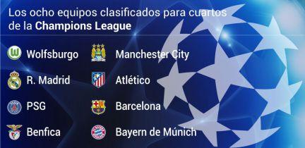 Sorteo Champions y Europa League: cuartos de final 2016 - AS.com