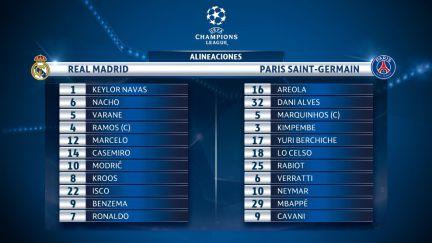 Real Madrid 3-1 PSG  resumen 8a91409326c63